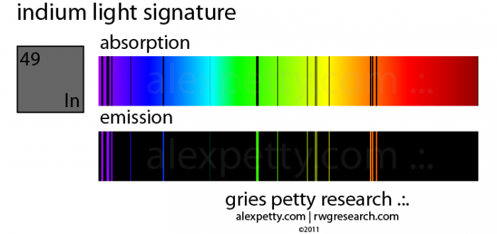 how to read an absorption spectrum