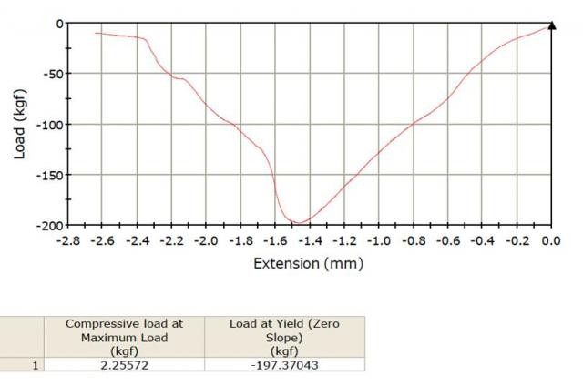 The Interesting Physical Properties of Indium Metal   Indium
