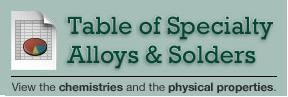 Click on the Table of Scpecialty Alloys link on the Indium homepage to view physical properties of more than 200 alloys used for their thermal and mechanical properties.