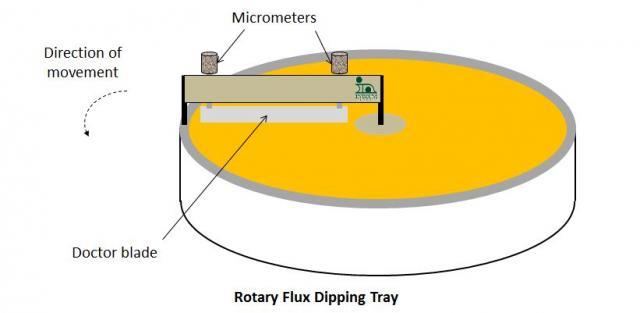 Rotary dipping tray