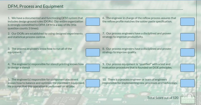 Audit Coach - DFM, Process and Equipment