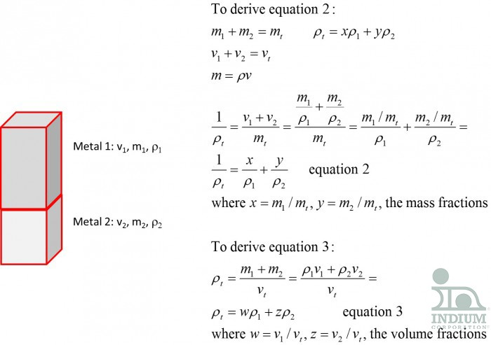 density equation. the correct derivations are below: density equation